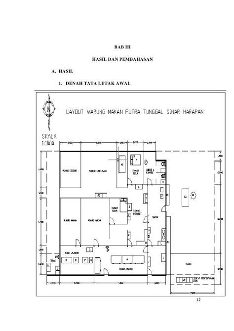 perencanaan layout tata letak pabrik denah tata letak pabrik images