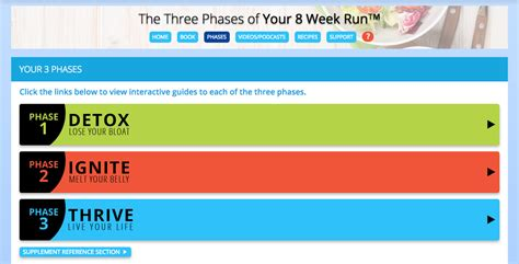 8 Week Run Detox Phase by Make Your 8 Week Run Get Your Back Venice Nutrition