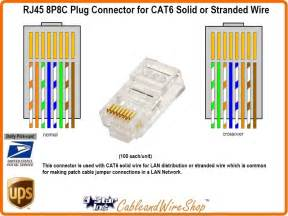 cat6 color code rj45 8p8c connector for stranded or solid cat6 wire