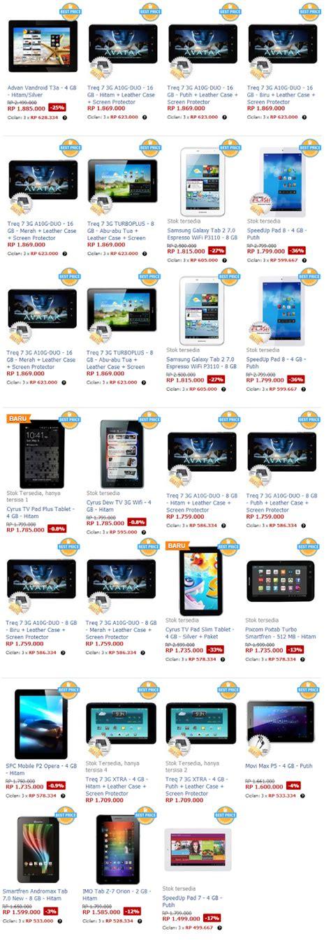 Tablet Android Dibawah 2 Juta tablet android terbaik dibawah 2 juta daftar harga