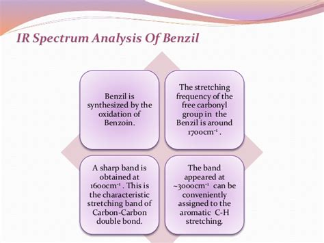 ir spectrum analysis preparation of phenytoin from benzil