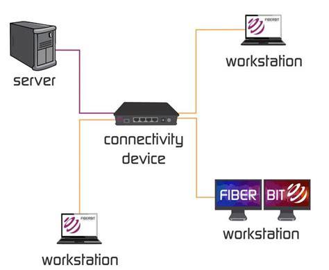 client server network definition