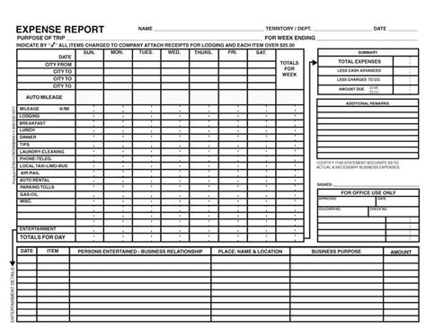 Expense Sheet Template Excel by Template For Business Expenses And Daily Expense Excel
