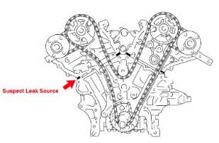 toyota and lexus 2gr fe 3.5l v6 coolant/head gasket leak