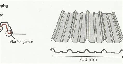 Gunting Holow Galvalum Seng Plat 4 atap spandek galvalume zincalume harga atap trimdek kliplok atap gelombang type kr 5 750