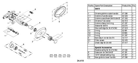 Faucet Shoppe Grohe 34 419 Thermostatic Valve Parts