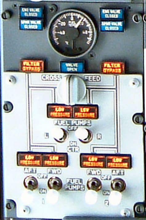 Panel Gas fuel