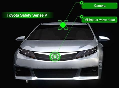 Toyota Safety System Toyota Launches New Safety Sense Systems Adds Driver