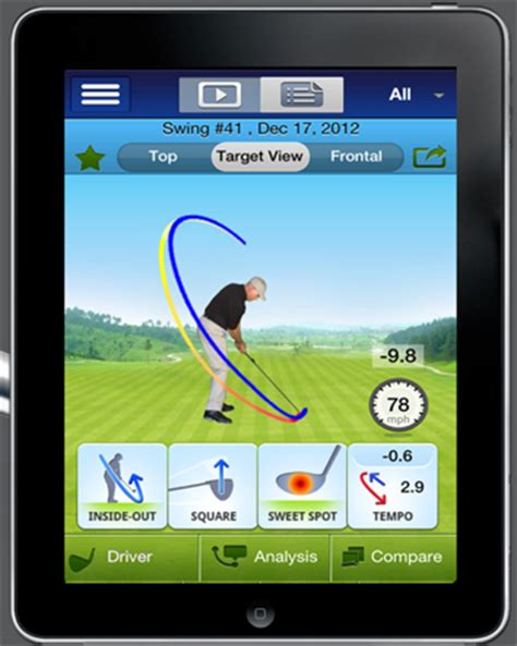 golf swing analyzer review review of swingtip golf swing analyzer golfdashblog