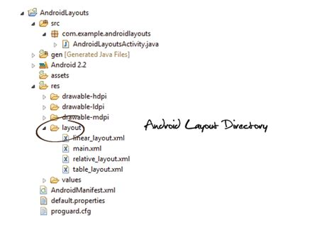 android layout directory names android layouts linear layout relative layout and table