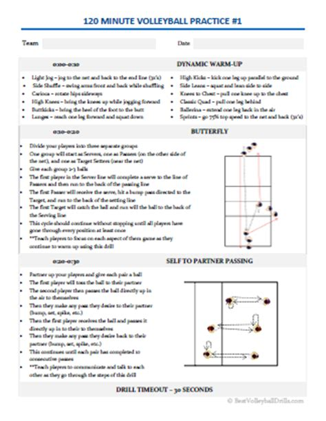 printable volleyball practice plans essential volleyball practice plans bestvolleyballdrills
