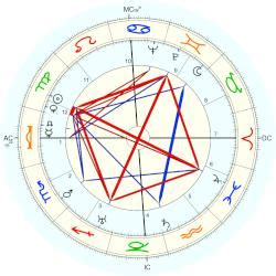 astrology stephen colbert date of birth 19640513 claudette colbert horoscope for birth date 13 september