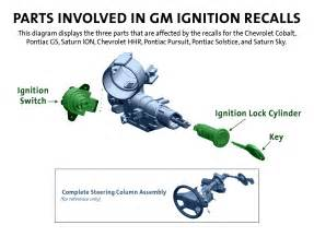 Gm Ignition Parts Gm Adds Part To Recall Says Key Can Be Removed While