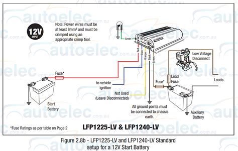 Redarc Lfp1240 Lv Dual Lithium Battery Isolator System Dc