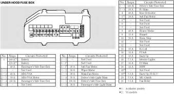 honda accord fuse locations taking care of the honda accord 2008 2012 owner s manual
