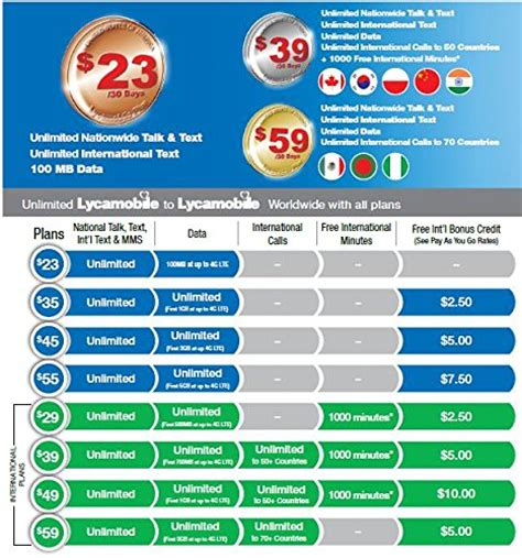 lycas mobile free lycamobile plus sim card with 29 monthly plan for