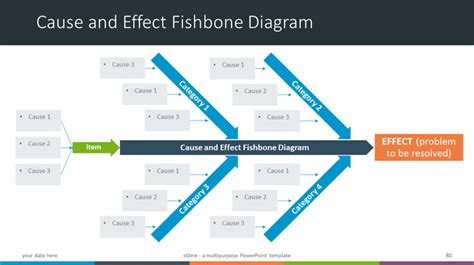 cause and effect diagram template powerpoint st 246 rre multipurpose powerpoint template