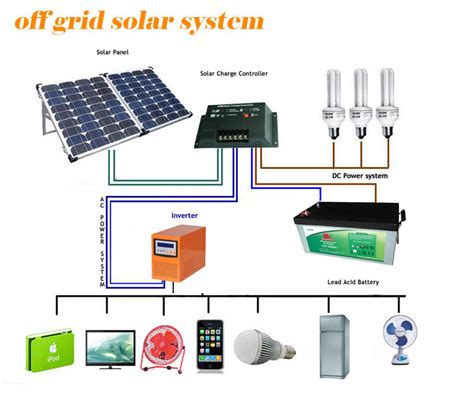 home 1kw solar power system grid solar system 1kw with