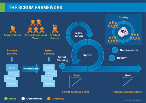 get hired as scrum master guide for agile seekers and hiring them books certified scrummaster