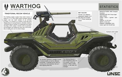 halo warthog blueprints halo warthog infographic vehicles halo