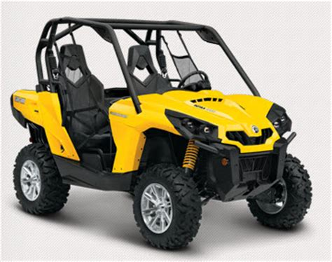 brp recalls can am side by side vehicles due to fire