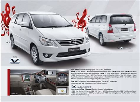 Spion Mobil Toyota Inova V 2011 2012 2013 2014 2015 1016 Kanankiri borsur toyota grand new kijang innova toyota indonesia