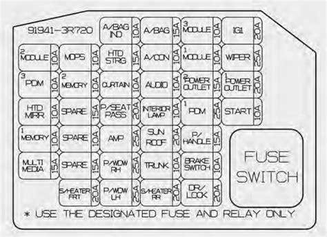 where is the fuse box in a 2014 gmc html autos post kia cadenza 2014 2015 fuse box diagram auto genius