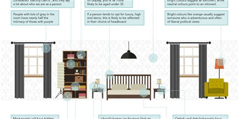 what does your bedroom say about you what does your room say about you think magazine