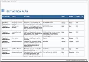 exit plan template maus valuemax exit planning software maus