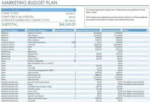free business plan budget template excel marketing budget plan template excel