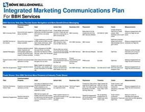 marketing and communications plan template marketing plan template search mrktg plan info
