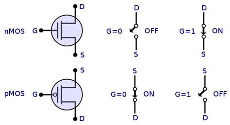 transistor gate symbols nmos schematic symbol nmos get free image about wiring diagram