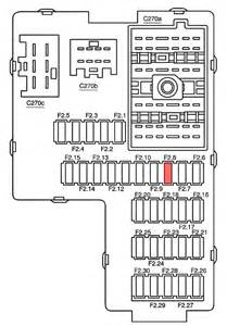 wiper fuse location 2009 crown vic get free image about wiring diagram