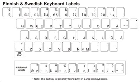 Keyboard Layout Swedish | keyboard language stickers