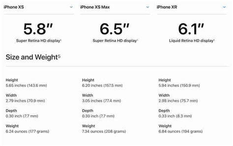 iphone xs max size  big   dimensions