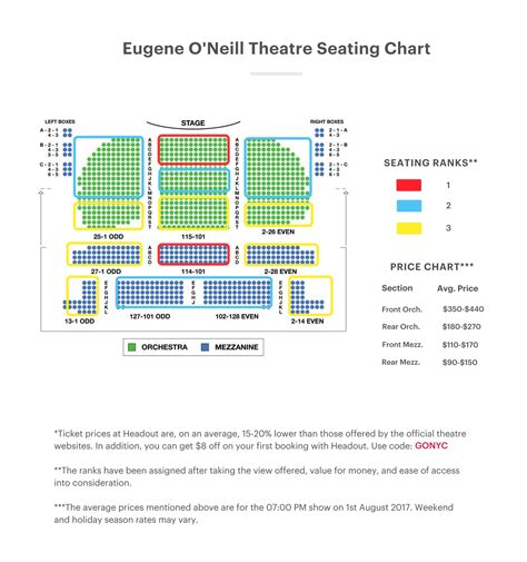 eugene oneill theatre seating views the book of mormon guide eugene o neill theatre seating