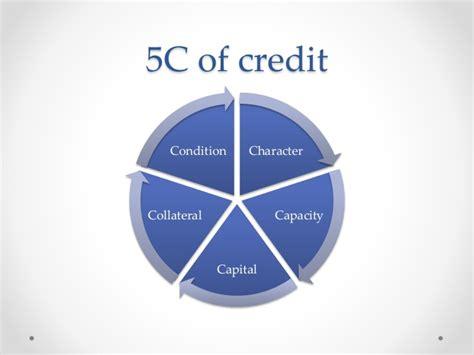 Bank Management presentation6 credit risk bank management