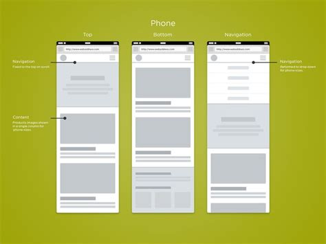 layout web mobile 75 best mobile wireframes images on pinterest design web