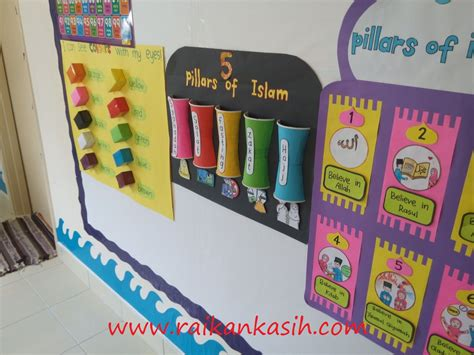 Cara Membuat Hiasan Dinding Untuk Anak Tk | hiasan kelas newhairstylesformen2014 com