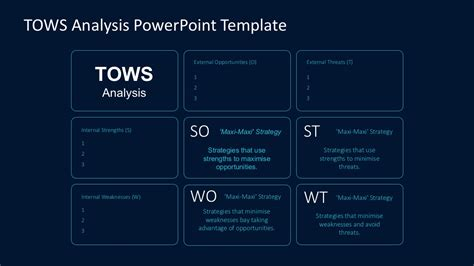 tows analysis powerpoint template slidemodel