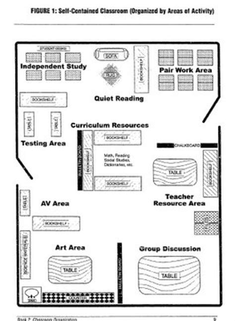 physical layout of classroom arc 2546 architectural design iib