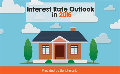 home prices and mortgage interest rates to rise in 2016