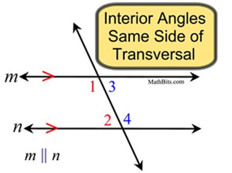 Interior Angles On Same Side Of Transversal by Angles And Parallel Lines Mathbitsnotebook Geo Ccss Math