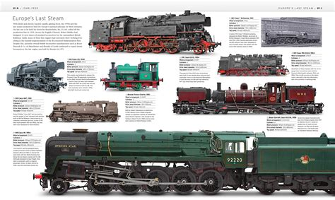locomotive picture book the definitive visual history dk 0790778022297