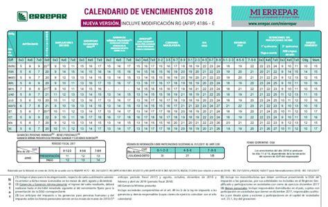 vencimiento impuestos nacionales 2016 calendario vencimiento daot s 225 nchez vidal y asociados sa