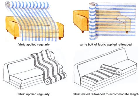 Upholstery Define by Railroaded Fabric