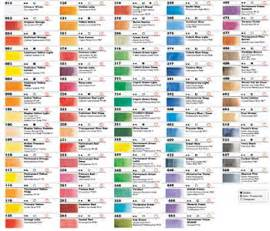 maimeri watercolour paint printed paint chart colour charts studio jackson s