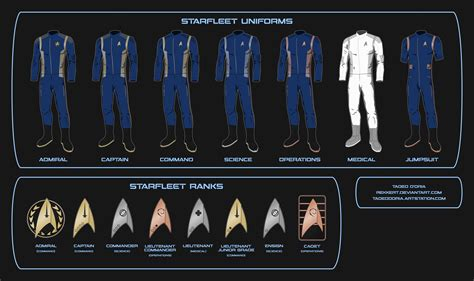 trek colors object identification quot trek discovery quot uniforms