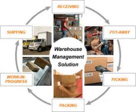 Cargo Warehouse Management System Warehouse Management Solutions Barcodesinc