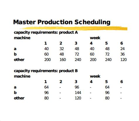 master schedule template 10 production schedule templates free sle exle